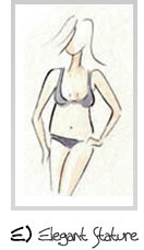 Membership: Body Type E - Elegant Stature (12 months - 4 Seasons)